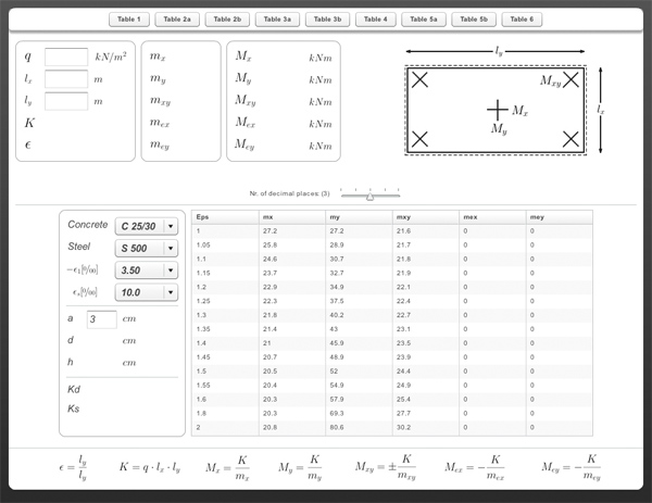 Screen shot of the programm